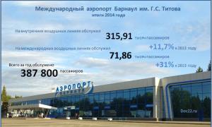 Международный аэропорт Барнаула