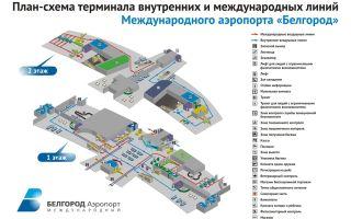 Аэропорт Белгорода