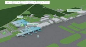 схема аэропорт Любляна
