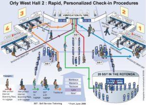 схема аэропорт Орли