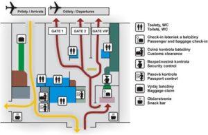 схема аэропорт Жилина