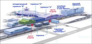 Схема Аэропорта Мурманск