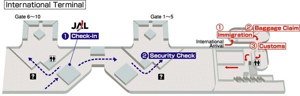Схема аэропорта Кона