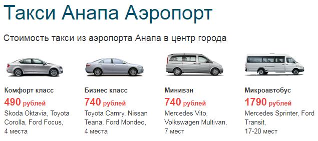 Стоимость такси с аэропорта Анапы